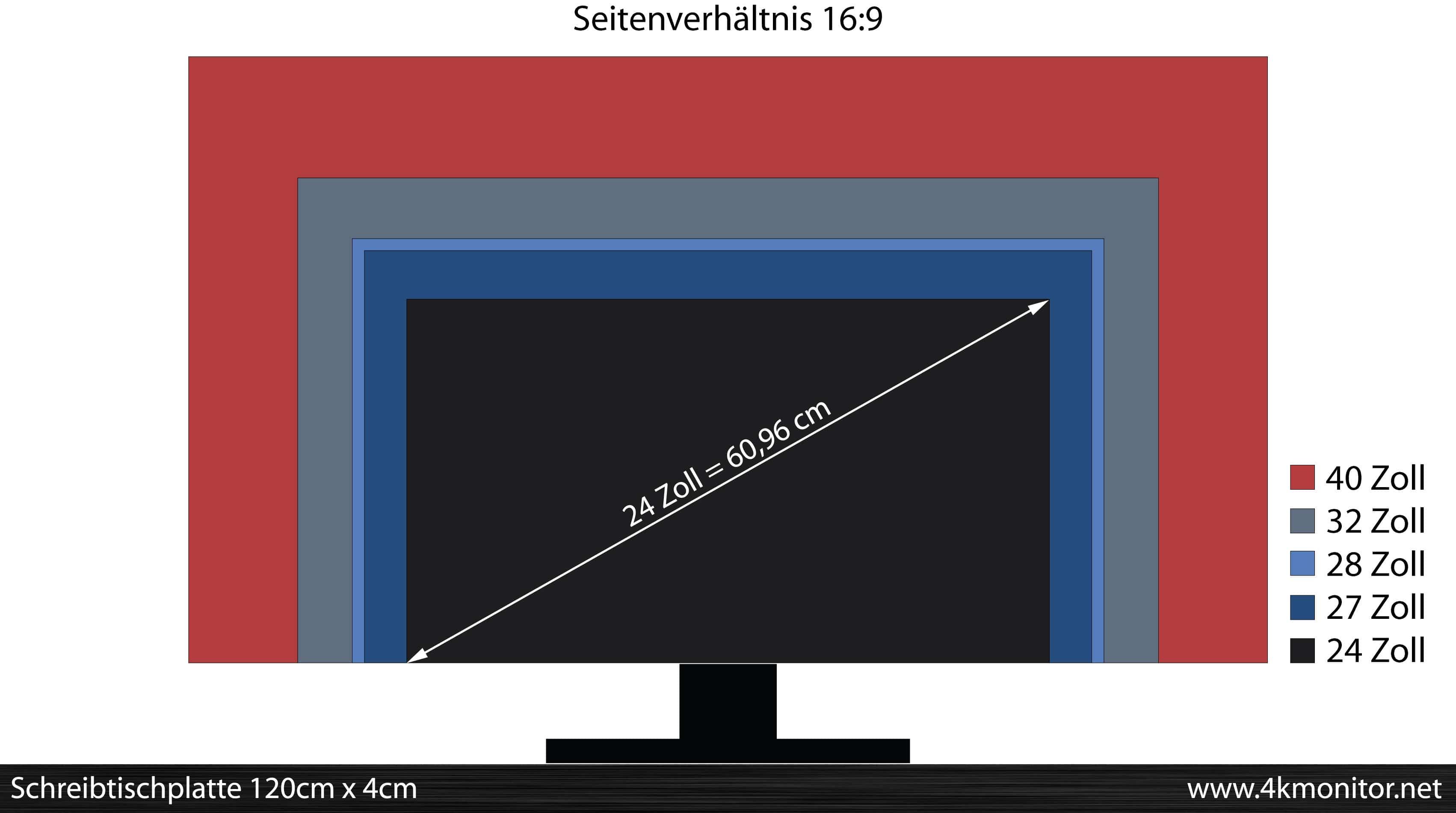 4k monitore im test dies sind die besten u hd bildschirme. Black Bedroom Furniture Sets. Home Design Ideas