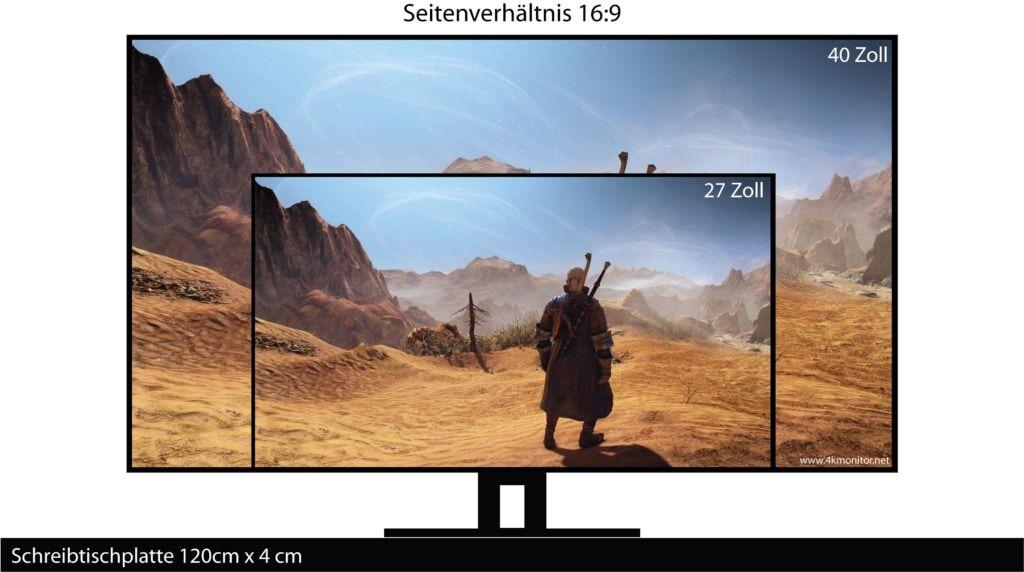 4K Gaming Monitor 27 und 40 Zoll
