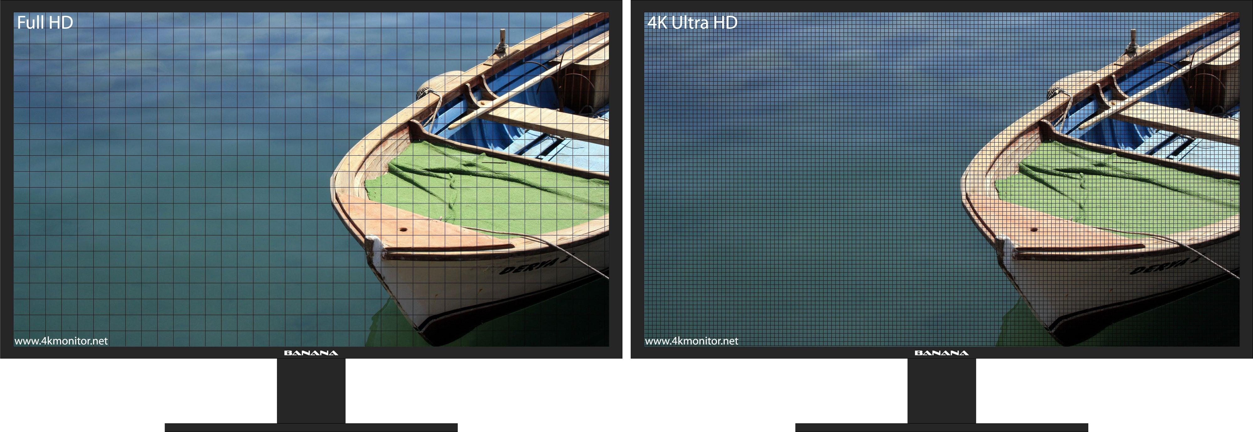 Lohnt sich ein 4K Monitor? Vor- & Nachteile von 4K für PC & Gaming