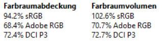 acer-cb281hk-farbraumabdeckung-srgb-adobe-rgb