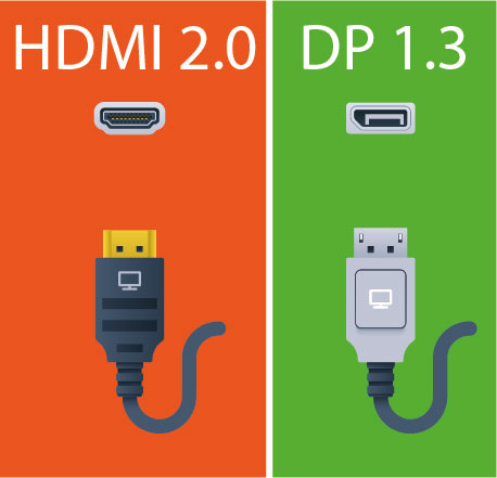 HDMI 2.0 - DisplayPort 1.3