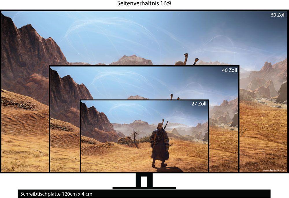 Bildschirmgröße PC-Monitor vs Fernseher