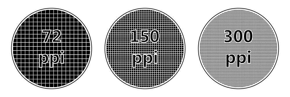 Pixeldichte-ppi