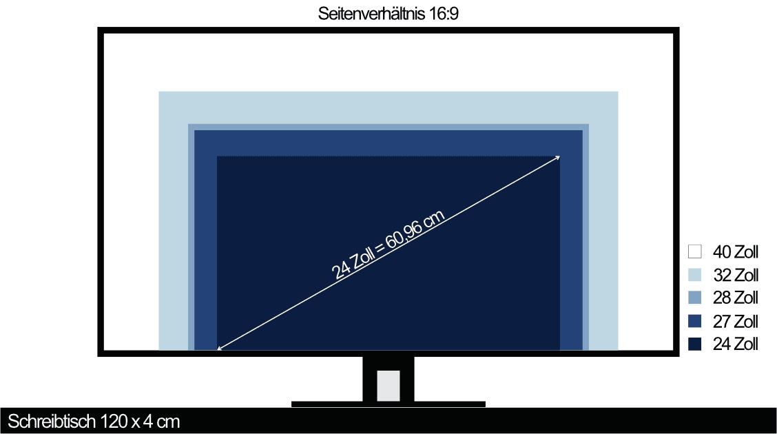 Schreibtisch-monitor-24-Zoll-_bis-40-Zoll